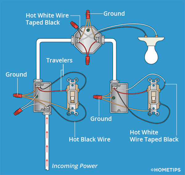Standard Light Switch Wiring HomeTips